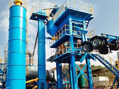 Aimix 80Т/ч Асфальтобетонный завод в Киргизии